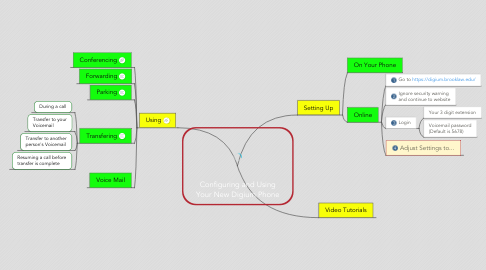 Mind Map: Configuring and Using Your New Digium Phone