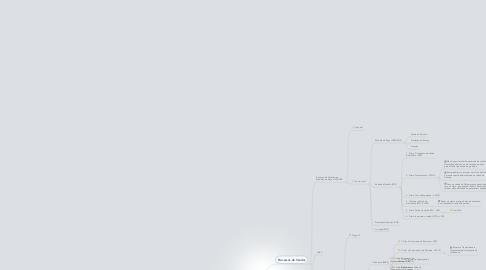 Mind Map: SAP_PT