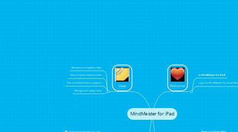 Mind Map: MindMeister for iPad