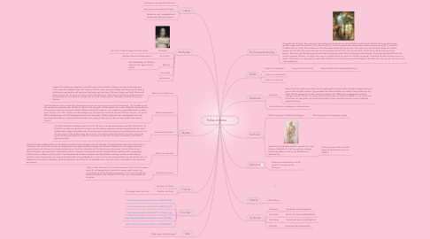 Mind Map: Pallas Athena