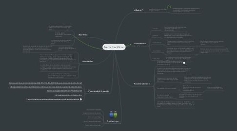 Mind Map: Textos Científicos.