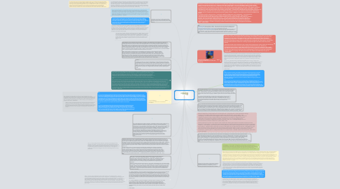 Mind Map: Group 2 Week 5 Discussion                   Critical and Multicultural Education