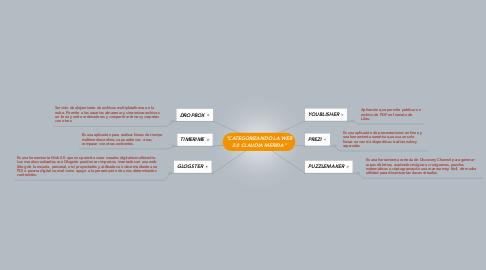 "Mind Map: ""CATEGORIZANDO LA WEB 2.0 CLAUDIA MERIDA"""