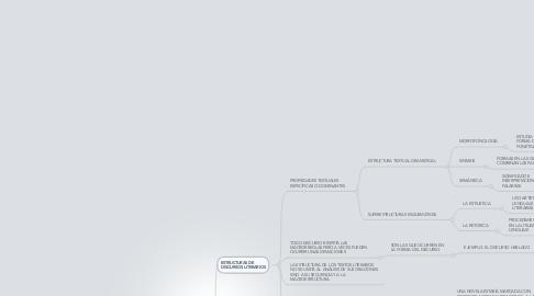 Mind Map: ESTRUCTURAS Y FUNCIONES DEL DISCURSO LITERARIO
