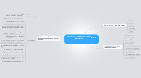 Mind Map: What is cyber bullying, and how to deal with it?