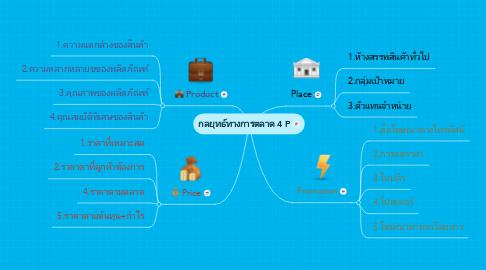 Mind Map: กลยุทธ์ทางการตลาด 4 P