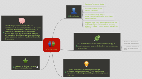 Mind Map: Coolhunting