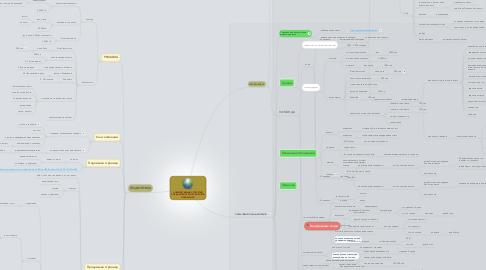 Mind Map: 5 ЭФФЕКТИВНЫХ СТРАТЕГИЙ СОЗДАНИЯ ИНТЕРНЕТ- БИЗНЕСА ПРЕДЗАПУСК