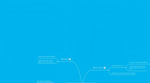 Mind Map: CUALIDADES DEL SONIDO
