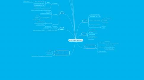 Mind Map: О чем можно рассказать