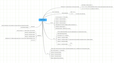 Mind Map: FSC Desctop