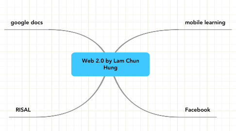 Mind Map: Web 2.0 by Lam Chun