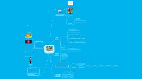 Mind Map: Hora de aventura