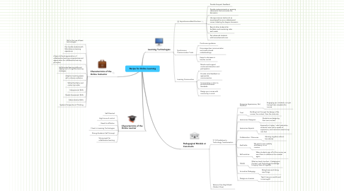 Mind Map: Recipe for Online Learning