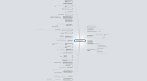 Mind Map: What do I know, what do I need to know, what do I want to know about Law Enforcement Intelligence?
