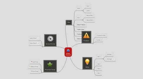 Mind Map: Informe Comercial