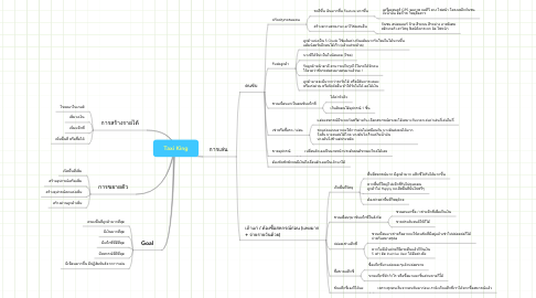 Mind Map: Taxi King