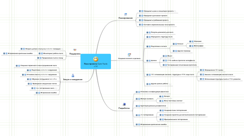 Mind Map: План проекта OpticTrade v1.0