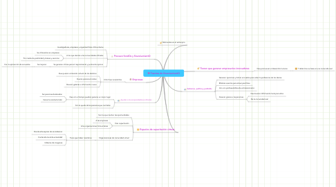 Mind Map: Fuentes de financiamientO