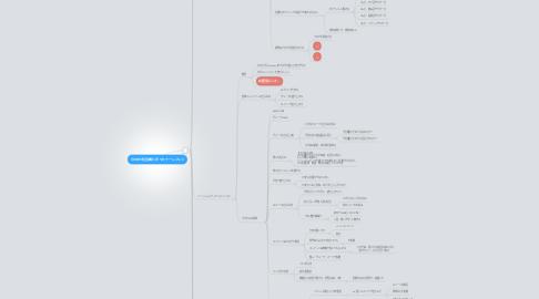Mind Map: 130925 松宮義仁氏 セミナーレジュメ