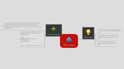 Mind Map: PHP Constant