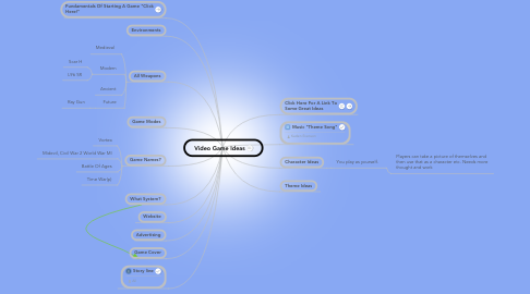 Mind Map: Video Game Ideas