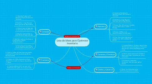 Mind Map: Lista de Ideas para Optimizar Inventario