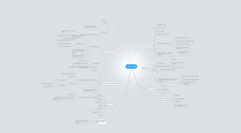 Mind Map: Subra Suresh