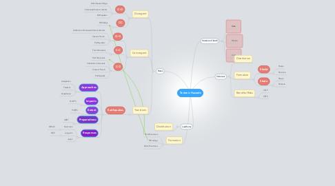 Mind Map: Tectonic Hazards