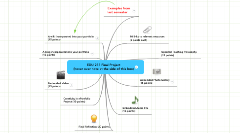 Mind Map: EDU 255 Final Project (hover over note at the side of this box)