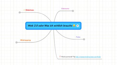 Mind Map: Web 2.0 oder Was ich wirklich brauche :-)