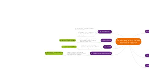 Mind Map: Qu'est-ce qu'un mouvement littéraire et culturel?