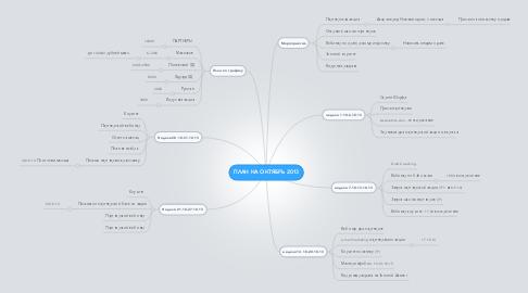 Mind Map: ПЛАН НА ОКТЯБРЬ 2013