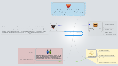 Mind Map: The Efficacy of Space Management in a Classroom