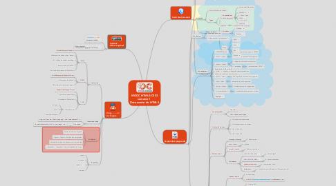 Mind Map: MOOC HTML5/CSS3 semaine 1  Découverte de HTML5