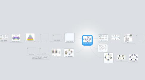 Mind Map: Diseño De Redes