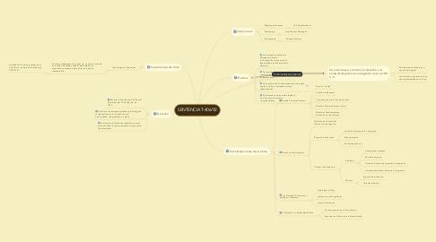 Mind Map: SENTENCIA T-406/92
