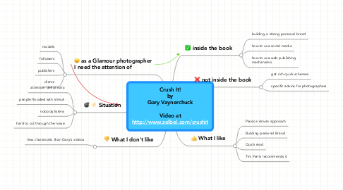 Mind Map: Crush It! by Gary Vaynerchuck  Video at http://www.zelbel.com/crushit