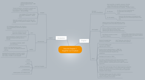 Mind Map: Intro & Chapter 1 -laughter out of place-