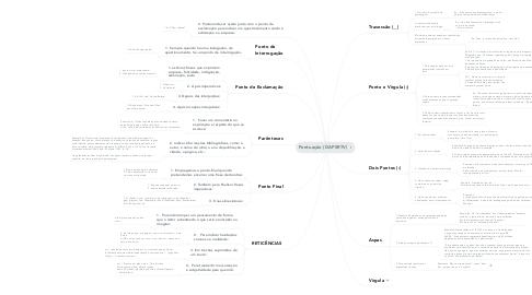Mind Map: Pontuação (DAP5RTV)