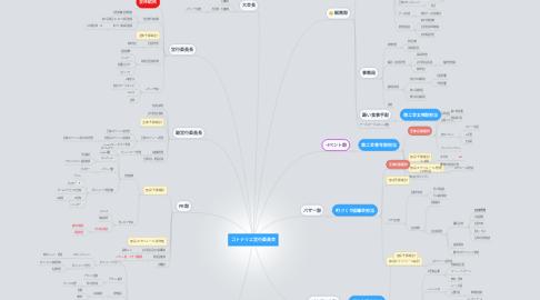 Mind Map: コトナリエ実行委員会
