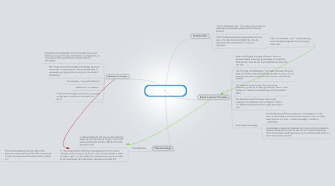 Mind Map: Native American and Western Epistemologies