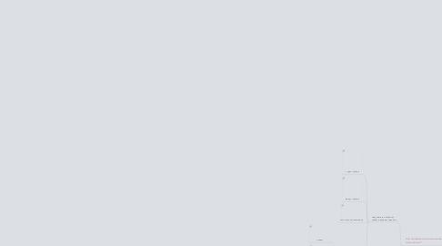 Mind Map: Основные требования к электронному курсу