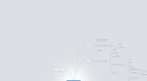 Mind Map: DirectExchange PR