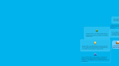 Mind Map: Tecnología Educativa; su evolución histórica y su conceptualización