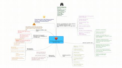 Mind Map: Litteraturen og den gode fortælling i bibliotekets medier
