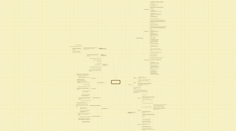 Mind Map: Computer Networks and Communications  1.0 Basic Concepts