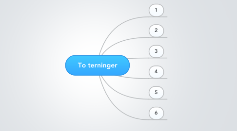 Mind Map: To terninger
