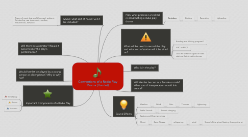 Mind Map: Conventions of a Radio Play Drama (Hamlet)