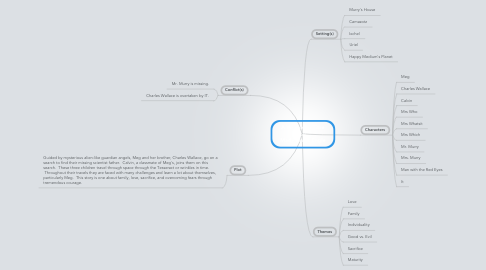 Mind Map: A Wrinkle in Time by Madeleine L'Engle